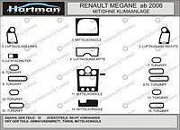 Накладка на приборную панель Megane II 2006+
