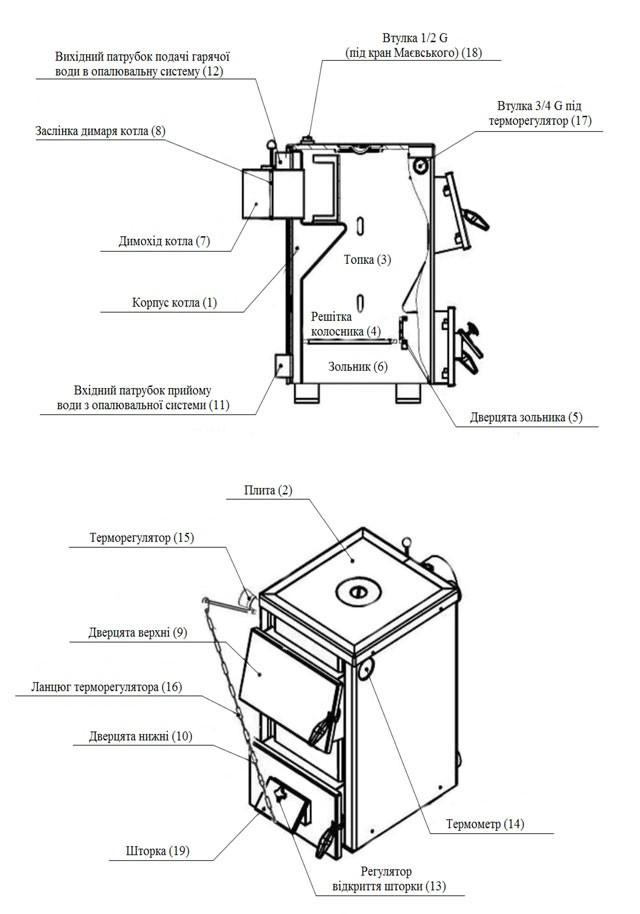 Схема устройства котла Спарк