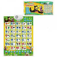 Обучающий интерактивный плакат «Говорящий букварёнок» 7002-2 Маша и медведь