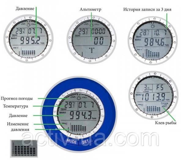 sr204 русском инструкция на sunroad