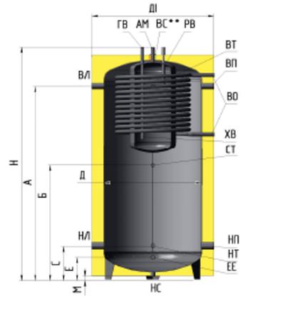 Площадь теплообменника в теплоаккумуляторе прочистка своими руками теплообменник с бакси майн 24 fi