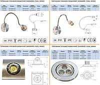 Светильник светодиодный точечный поворотный, настенный, прожектор светодиодный, уличные светодиодные.