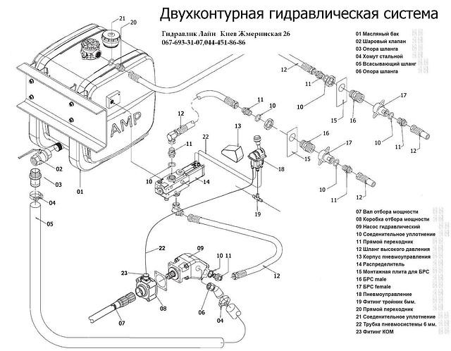 схема подключения гидравлики на камазе