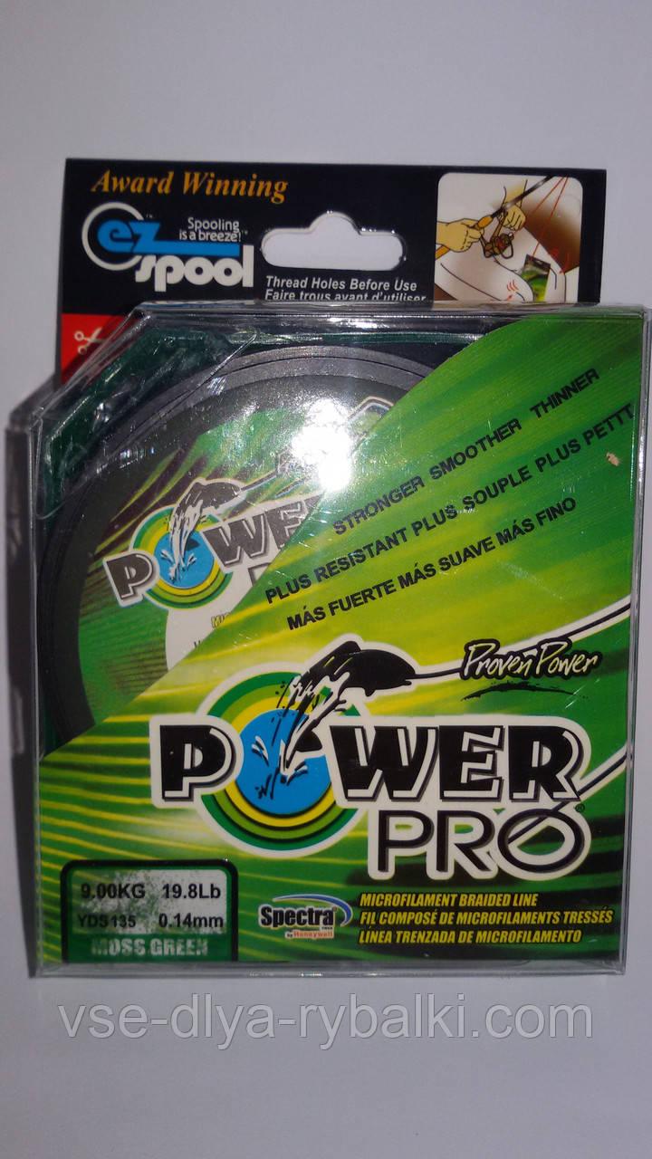 плетенка power pro на разрыв