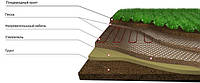 Обогрев почвы ratey-2520а комплект на 22 м2 (2520 Вт)