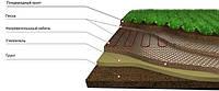 Обогрев почвы ratey-2900b комплект на 26 м2 (2900 Вт)