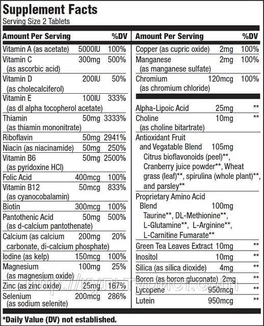 Витамины и микроэлементы BioTech Multivitamin for MEN, 60 таб., фото 2