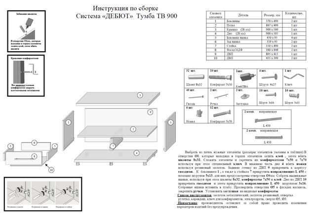 Все элементы модульной системы