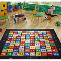 Коврик в детскую комнату Confetti Mathematics 200*200 черный
