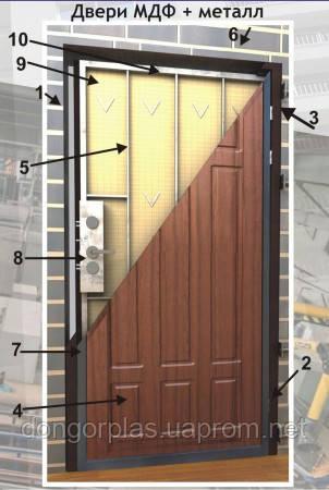 входные двери надежные высокая безопасность