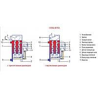 Котел напольный дымоходный газовый ATON Atmo 8E