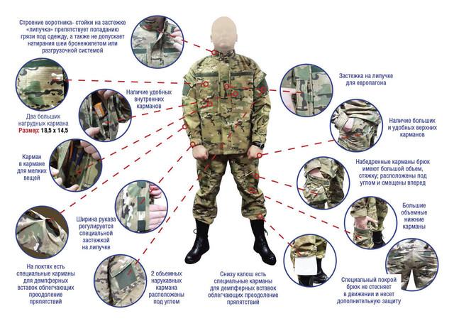 Летняя военная форма
