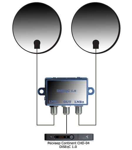 Существует два способа подключения активной антенны при разделении сигнала на несколько потребителей