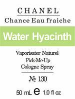 Perfume Oil 130 Chance Eau Fraiche Chanel | духи 50 ml