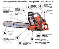 Бензопила HUSQVARNA 240