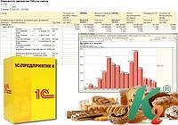 Хлебобулочное и кондитерское производство (заказы и продажи), редакция 1.2