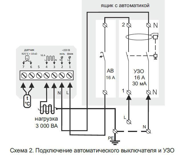 Ter 6 инструкция на русском - фото 5