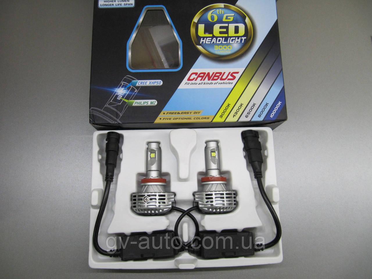 Светодиодные лампы автомобильные своими руками