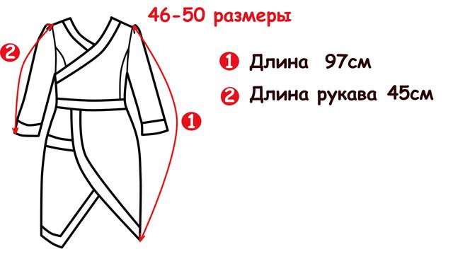 Основные замеры Облегающего платья PlRlN346