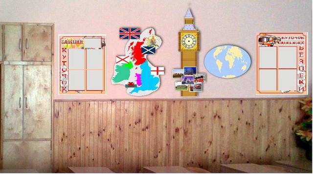 «Какие Смотреть Фильмы Для Изучения Английского Языка» — 2009
