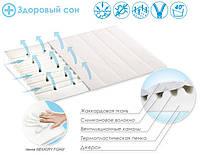Подушка ортопедическая для новорожденных Smart 60х36 BabyMatex