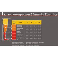 Колготы медицинские  для беременных Pani Teresa PT 0411