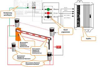 Модуль управления исполнительными устройствамиBARBOS, фото 3