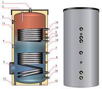 Бойлер c двумя теплообменниками Huch ESS-PU 500л для систем с солнечными панелями
