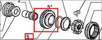 Шестерня 5-ой передачи (43/33) Fiat Doblo 1.9D