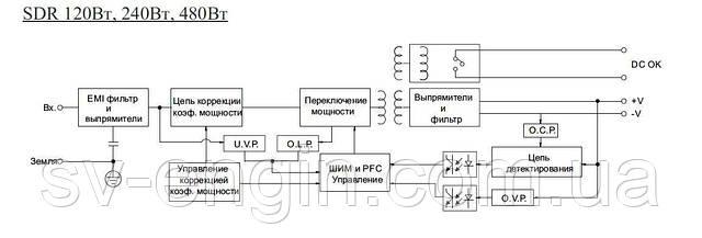 (см. pdf-файл)