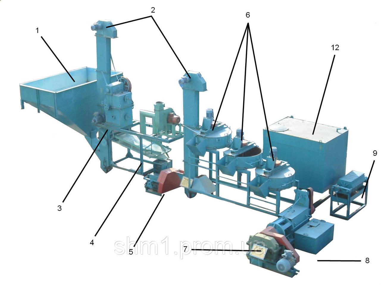 Схема производства маслоэкстракционного завода