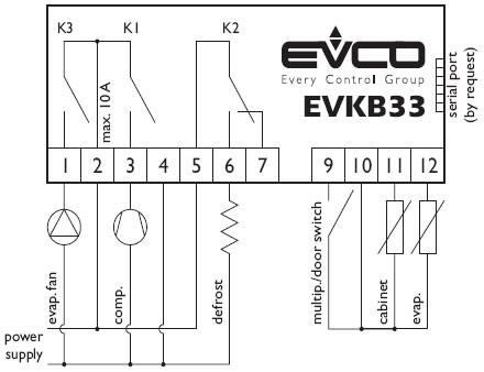 контроллер Evkb 23 инструкция - фото 9