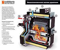Экономическое обоснование отопления дровами, углем и газом