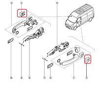Накладка наружной ручки передних(L/R),боковых.задних дверей Рено Мастер III 2010-> RENAULT 8200766697