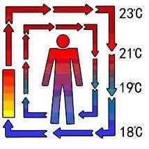 схема отопления излучением