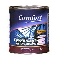 Краска грунтовка антикоррозийная Комфорт 2,8 кг серая