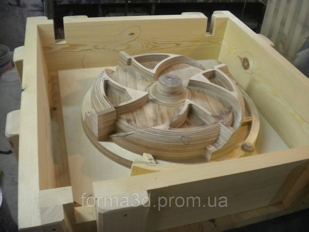 изготовление модельной оснастки для литейного производства в украине
