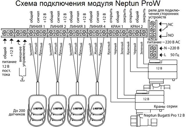 инструкция Neptun Prow - фото 10