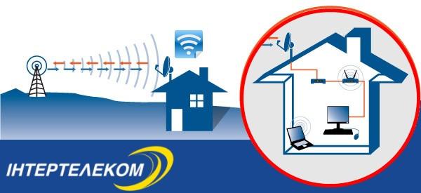 "Акция! Тарифы на Wi-Fi Домашний интернет по очень ""жарким"" ценам. Спешите подключиться!"