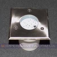 Вкапываемый светильник уличный, грунтовый Horoz Electric светодиодный широкопучковый направленный LUX-534265