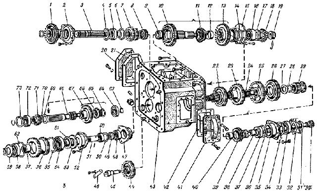 руководство по ремонту кпп мтз 80
