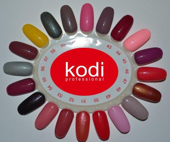 Гель лаки коди цвета на ногтях
