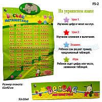 Плакат обучающий сенсорный Математика F5-2