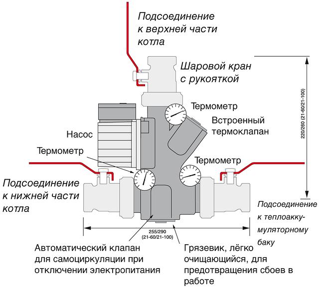Laddomat 21-60( Ладдомат 21-60) контур подмеса - фото 1
