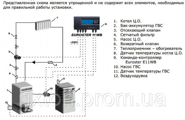 схема командо-контролера