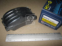 Колодка тормозная Honda CIVIC, JAZZ,LOGO 1.2I-1.6I 16V 94.02- передн. (производство Sangsin brake ), код запчасти: SP2032