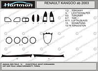 Renault Kango 1998-2008 накладки на панель цвет карбон плюс