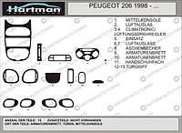 Peugeot 206 1998-2012 накладки на панель цвет  карбон плюс