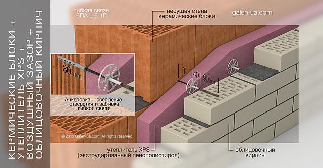 Гибкая связь для блоков Porotherm БПА-L-6-1П