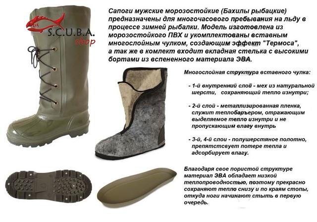 материалы обуви для рыбаков